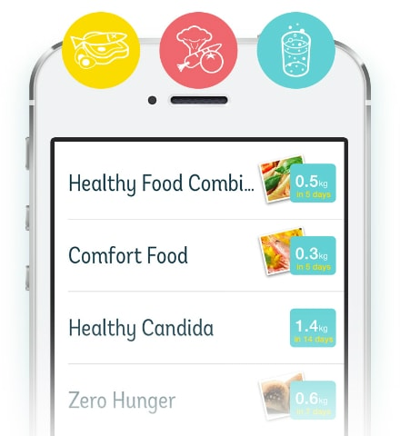 Diet Point Weight Loss App
